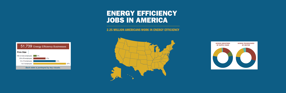 Energy-efficiency-jobs-in-america-2018