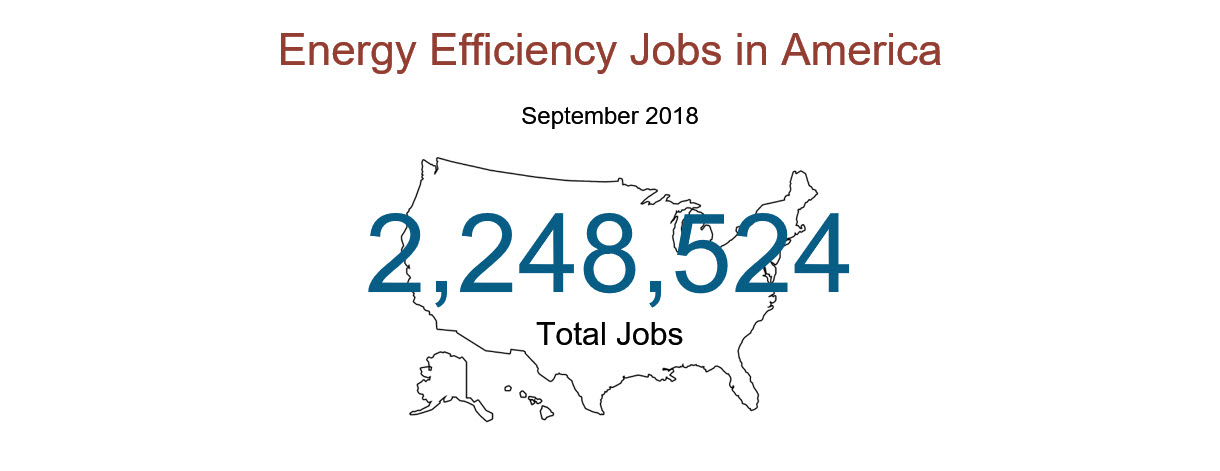 USA-map-energy-efficiency-jobs-2018