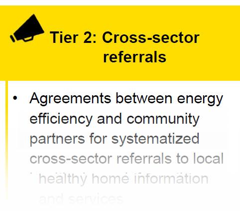 Tier 2 Energy Plus Health Playbook