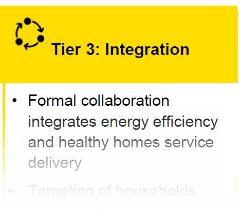 Tier 3 Energy Plus Health Playbook